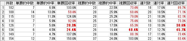f:id:daikonnorosi710:20170211154326p:plain