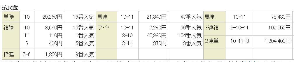 f:id:daikonnorosi710:20170213195248p:plain