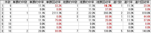 f:id:daikonnorosi710:20170217182841p:plain
