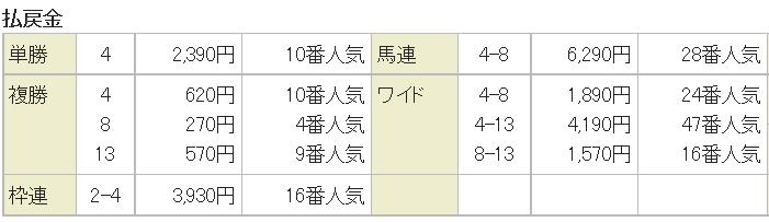 f:id:daikonnorosi710:20170218120041p:plain