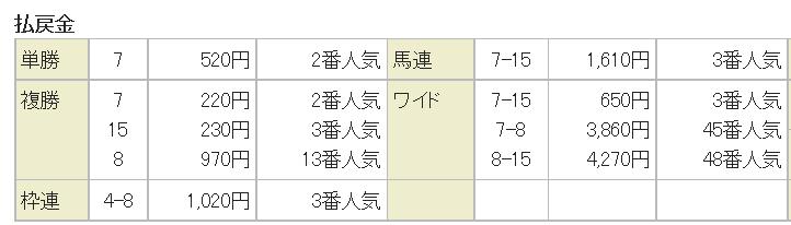 f:id:daikonnorosi710:20170220193621p:plain