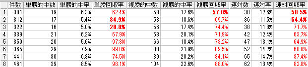 f:id:daikonnorosi710:20170224181103p:plain