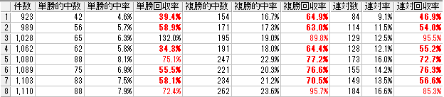 f:id:daikonnorosi710:20170224232741p:plain
