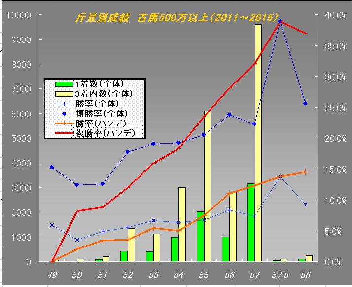 f:id:daikonnorosi710:20170227201805p:plain