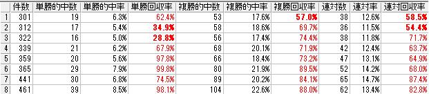 f:id:daikonnorosi710:20170303200805p:plain