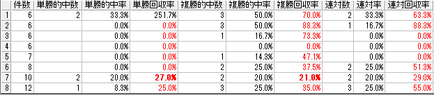 f:id:daikonnorosi710:20170318213220p:plain