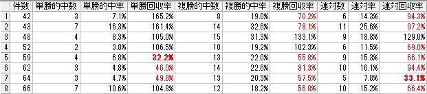 f:id:daikonnorosi710:20170324130129p:plain