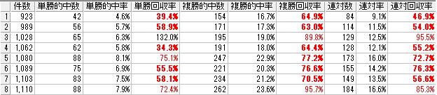 f:id:daikonnorosi710:20170324225651p:plain