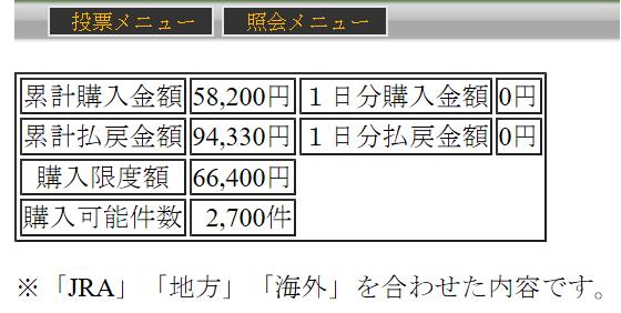 f:id:daikonnorosi710:20170409082420p:plain