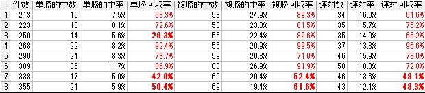 f:id:daikonnorosi710:20170422170230p:plain