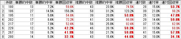 f:id:daikonnorosi710:20170519175323p:plain