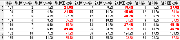 f:id:daikonnorosi710:20170520215335p:plain