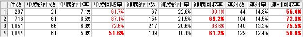 f:id:daikonnorosi710:20170603174057p:plain