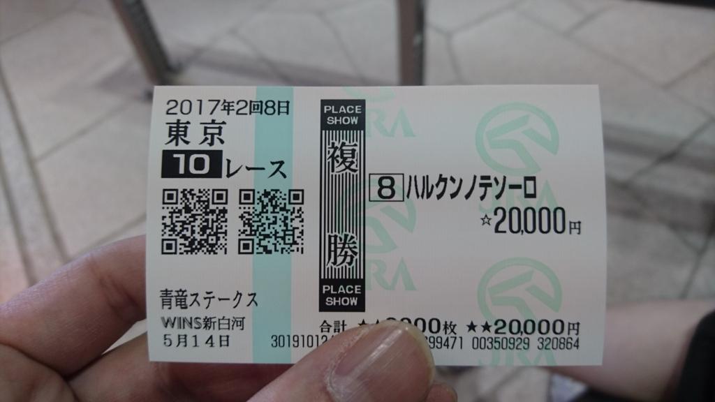f:id:daikonnorosi710:20170615204440j:plain
