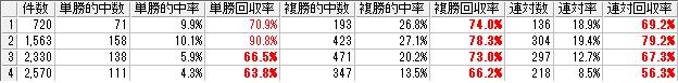 f:id:daikonnorosi710:20170616175011p:plain