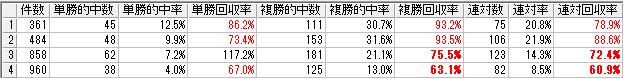 f:id:daikonnorosi710:20170616192701p:plain