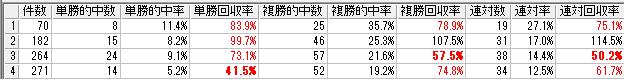 f:id:daikonnorosi710:20170621174938p:plain