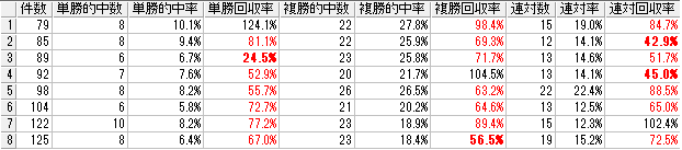 f:id:daikonnorosi710:20170621174948p:plain