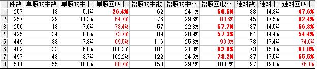 f:id:daikonnorosi710:20170624072026p:plain