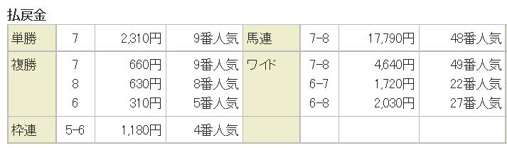 f:id:daikonnorosi710:20170626175502p:plain