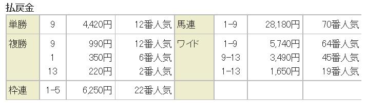 f:id:daikonnorosi710:20170627081001p:plain