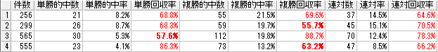 f:id:daikonnorosi710:20170630193144p:plain