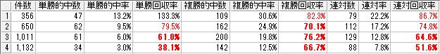 f:id:daikonnorosi710:20170707193937p:plain