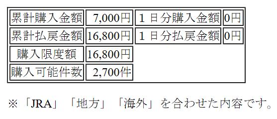 f:id:daikonnorosi710:20170716061135p:plain