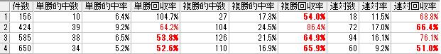 f:id:daikonnorosi710:20170720204410p:plain
