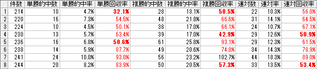 f:id:daikonnorosi710:20170720204422p:plain