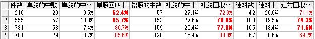 f:id:daikonnorosi710:20170805185951p:plain