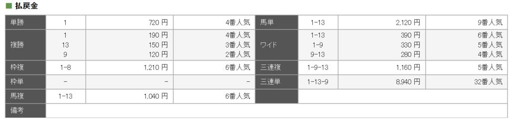 f:id:daikonnorosi710:20170815191356p:plain