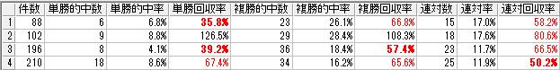 f:id:daikonnorosi710:20170826190631p:plain