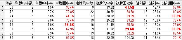 f:id:daikonnorosi710:20170826190659p:plain