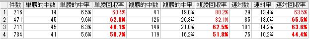 f:id:daikonnorosi710:20170908202200p:plain