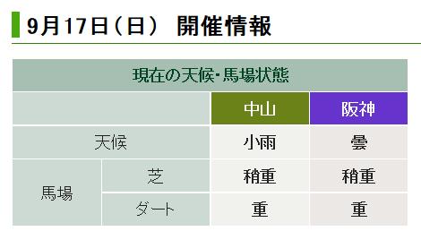 f:id:daikonnorosi710:20170917071703p:plain