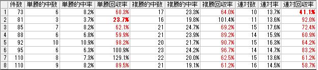 f:id:daikonnorosi710:20170921201505p:plain