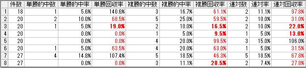 f:id:daikonnorosi710:20171104223044p:plain