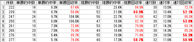 f:id:daikonnorosi710:20171111211101p:plain