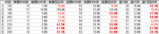 f:id:daikonnorosi710:20171125082755p:plain