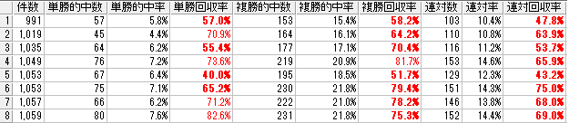 f:id:daikonnorosi710:20171209192610p:plain