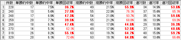 f:id:daikonnorosi710:20180105202943p:plain