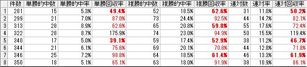 f:id:daikonnorosi710:20180106182322p:plain