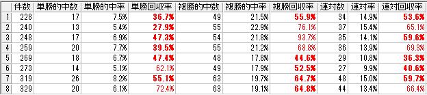 f:id:daikonnorosi710:20180114084441p:plain