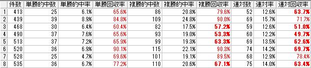 f:id:daikonnorosi710:20180121080538p:plain