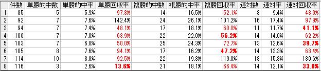 f:id:daikonnorosi710:20180121084558p:plain