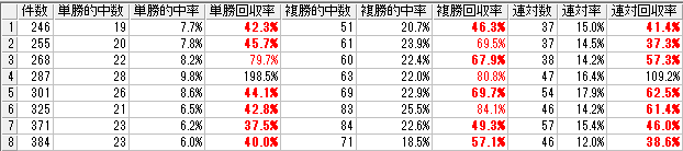 f:id:daikonnorosi710:20180204082428p:plain