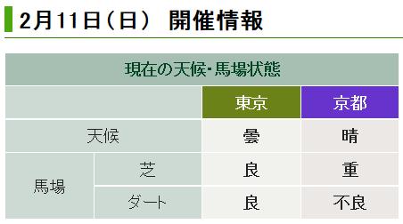 f:id:daikonnorosi710:20180211074333p:plain