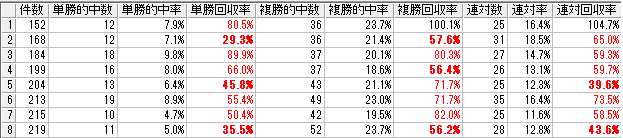 f:id:daikonnorosi710:20180224195245p:plain