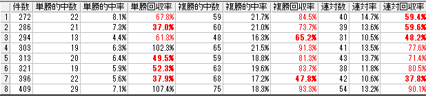 f:id:daikonnorosi710:20180310220020p:plain